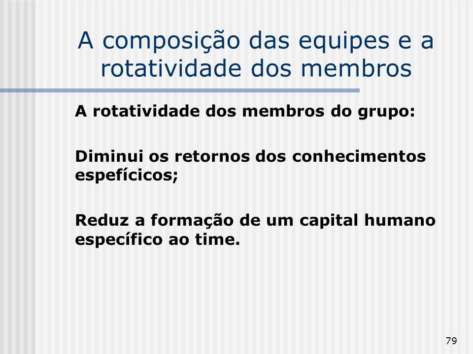 79 A composição das equipes e a rotatividade dos membros A rotatividade dos membros do grupo: Diminui os retornos dos conhecimentos espefícicos; Reduz