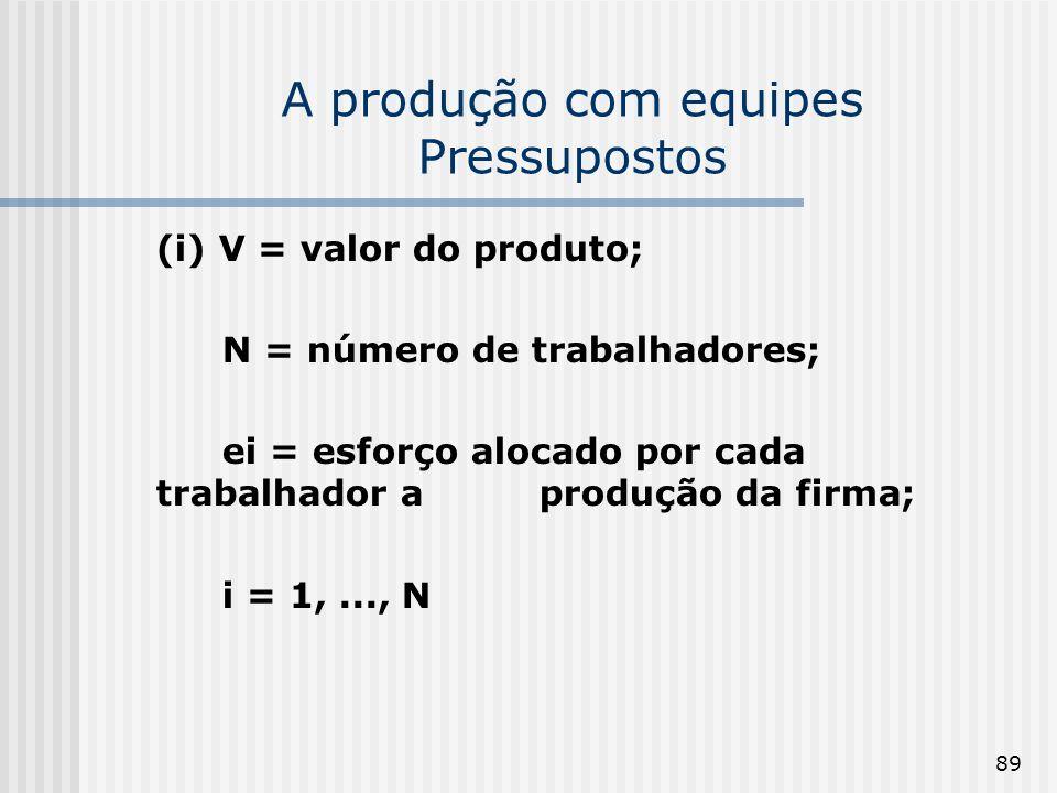 89 A produção com equipes Pressupostos (i) V = valor do produto; N = número de trabalhadores; ei = esforço alocado por cada trabalhador a produção da firma; i = 1,..., N