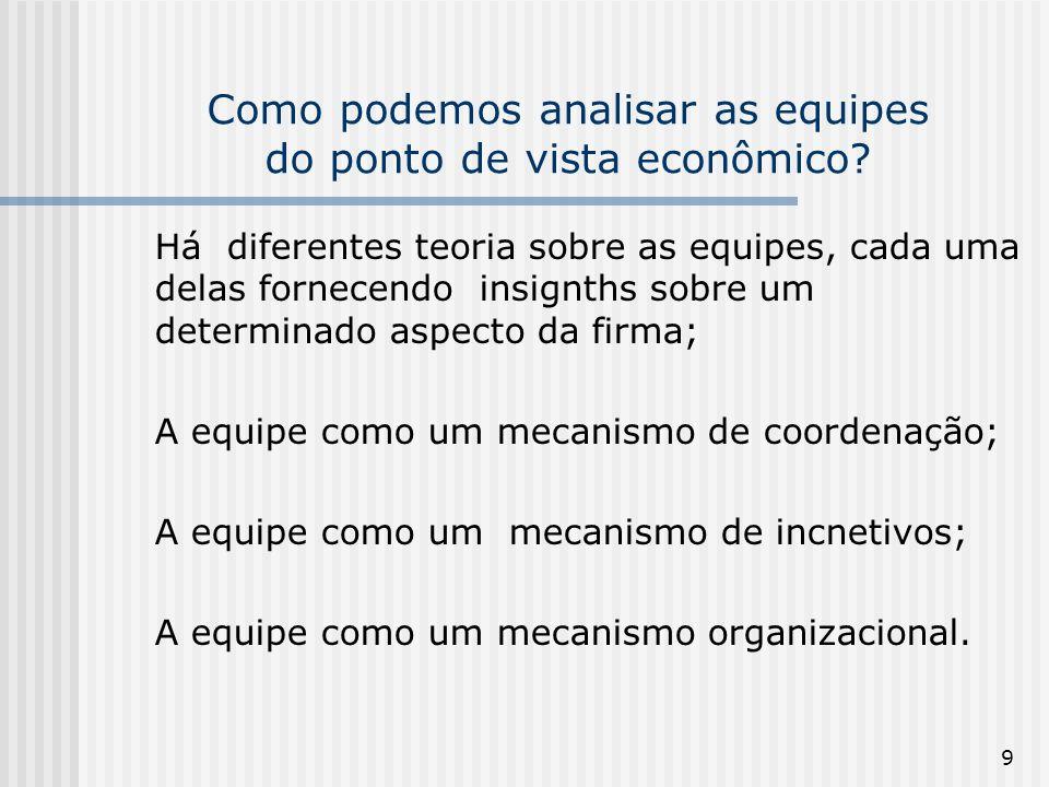 9 Como podemos analisar as equipes do ponto de vista econômico? Há diferentes teoria sobre as equipes, cada uma delas fornecendo insignths sobre um de