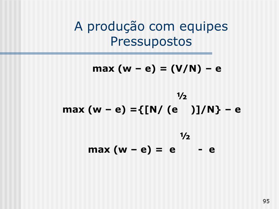 95 A produção com equipes Pressupostos max (w – e) = (V/N) – e ½ max (w – e) ={[N/ (e )]/N} – e ½ max (w – e) = e - e
