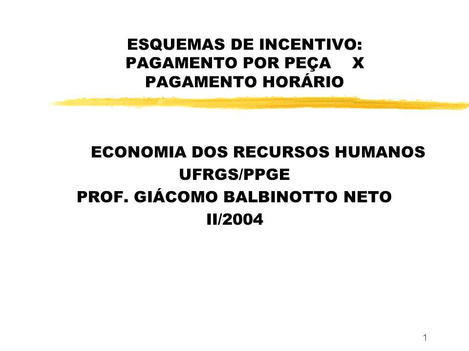 1 ESQUEMAS DE INCENTIVO: PAGAMENTO POR PEÇA X PAGAMENTO HORÁRIO ECONOMIA DOS RECURSOS HUMANOS UFRGS/PPGE PROF. GIÁCOMO BALBINOTTO NETO II/2004