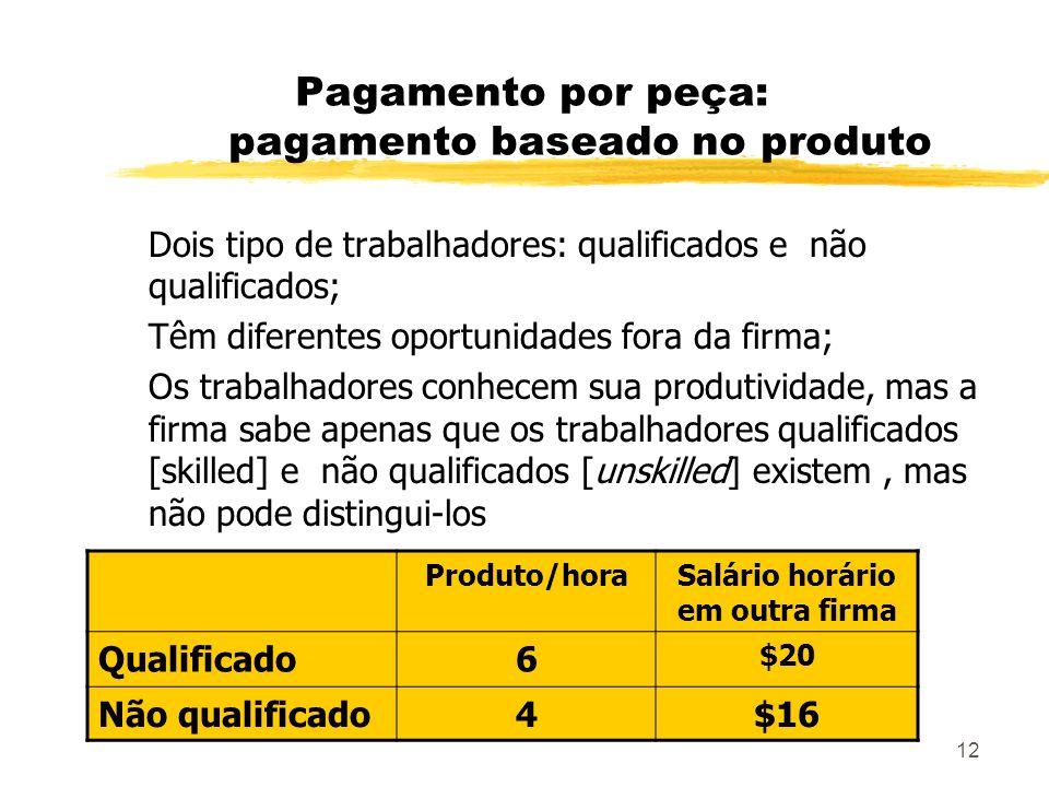 12 Pagamento por peça: pagamento baseado no produto Dois tipo de trabalhadores: qualificados e não qualificados; Têm diferentes oportunidades fora da