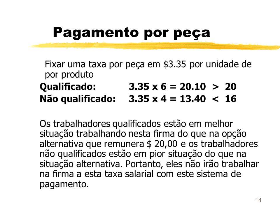 14 Pagamento por peça Fixar uma taxa por peça em $3.35 por unidade de por produto Qualificado: 3.35 x 6 = 20.10 > 20 Não qualificado: 3.35 x 4 = 13.40