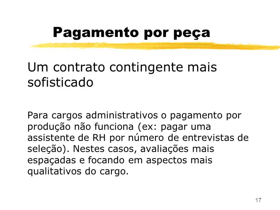 17 Pagamento por peça Um contrato contingente mais sofisticado Para cargos administrativos o pagamento por produção não funciona (ex: pagar uma assist