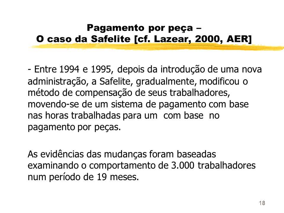 18 Pagamento por peça – O caso da Safelite [cf. Lazear, 2000, AER] - Entre 1994 e 1995, depois da introdução de uma nova administração, a Safelite, gr