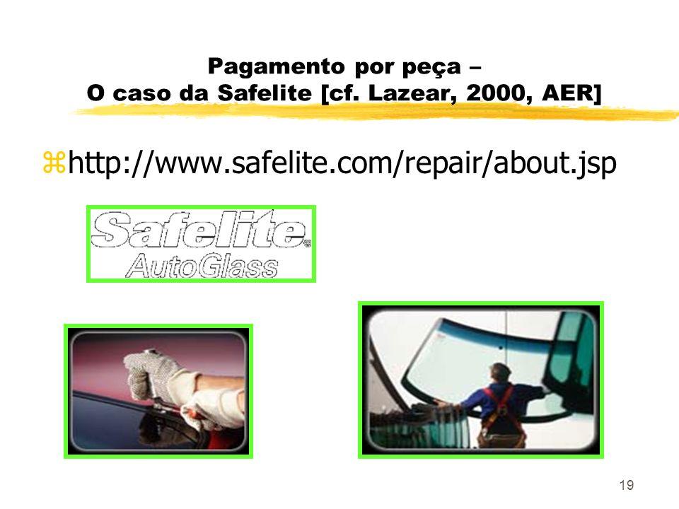 19 Pagamento por peça – O caso da Safelite [cf. Lazear, 2000, AER] zhttp://www.safelite.com/repair/about.jsp