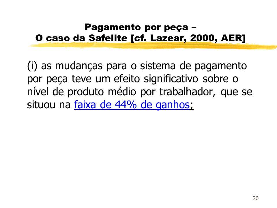 20 Pagamento por peça – O caso da Safelite [cf. Lazear, 2000, AER] (i) as mudanças para o sistema de pagamento por peça teve um efeito significativo s