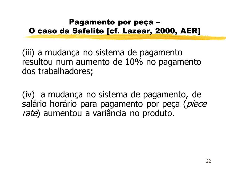 22 Pagamento por peça – O caso da Safelite [cf. Lazear, 2000, AER] (iii) a mudança no sistema de pagamento resultou num aumento de 10% no pagamento do
