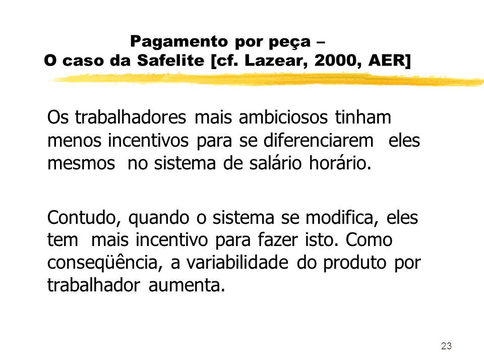 23 Pagamento por peça – O caso da Safelite [cf. Lazear, 2000, AER] Os trabalhadores mais ambiciosos tinham menos incentivos para se diferenciarem eles