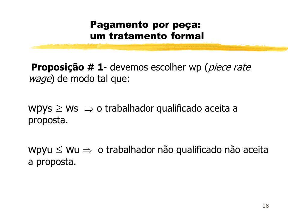 26 Pagamento por peça: um tratamento formal Proposição # 1- devemos escolher wp (piece rate wage) de modo tal que: wpy s w s o trabalhador qualificado