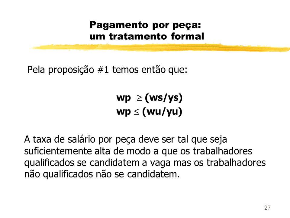 27 Pagamento por peça: um tratamento formal Pela proposição #1 temos então que: wp (ws/ys) wp (wu/yu) A taxa de salário por peça deve ser tal que seja
