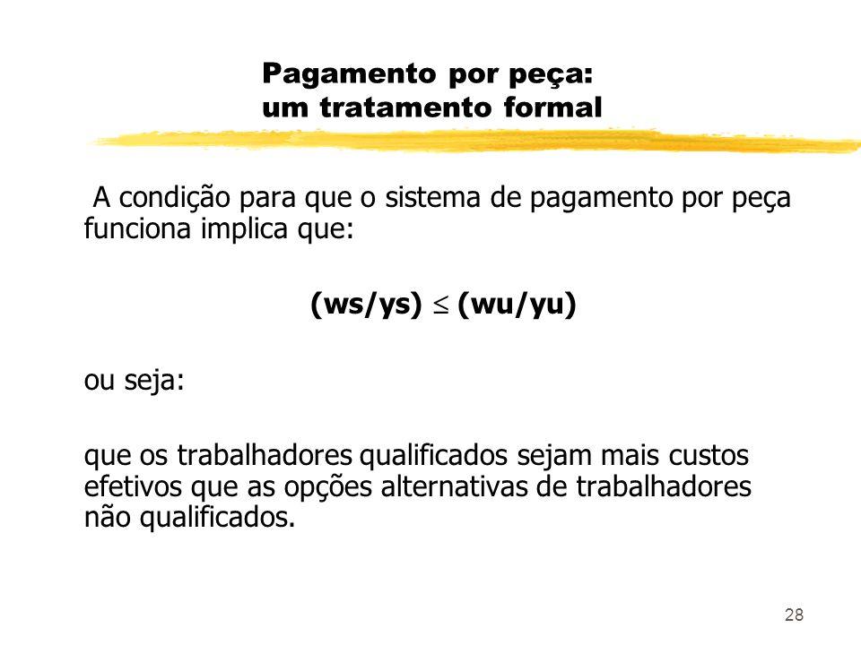 28 Pagamento por peça: um tratamento formal A condição para que o sistema de pagamento por peça funciona implica que: (ws/ys) (wu/yu) ou seja: que os