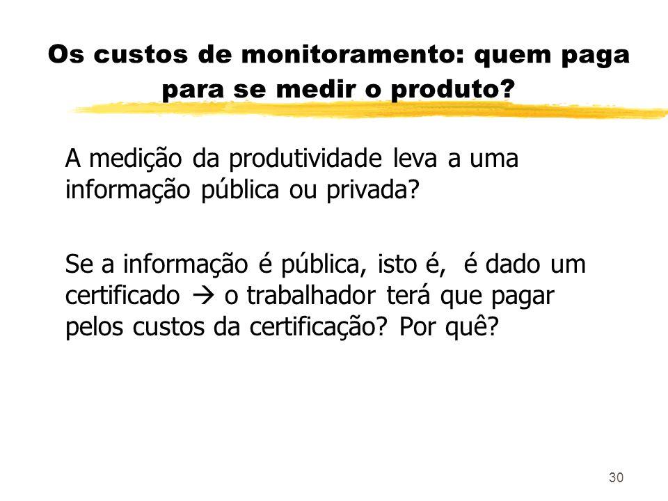 30 Os custos de monitoramento: quem paga para se medir o produto? A medição da produtividade leva a uma informação pública ou privada? Se a informação