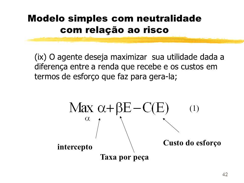 42 Modelo simples com neutralidade com relação ao risco (ix) O agente deseja maximizar sua utilidade dada a diferença entre a renda que recebe e os cu