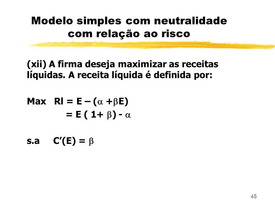 45 Modelo simples com neutralidade com relação ao risco (xii) A firma deseja maximizar as receitas líquidas. A receita líquida é definida por: Max Rl
