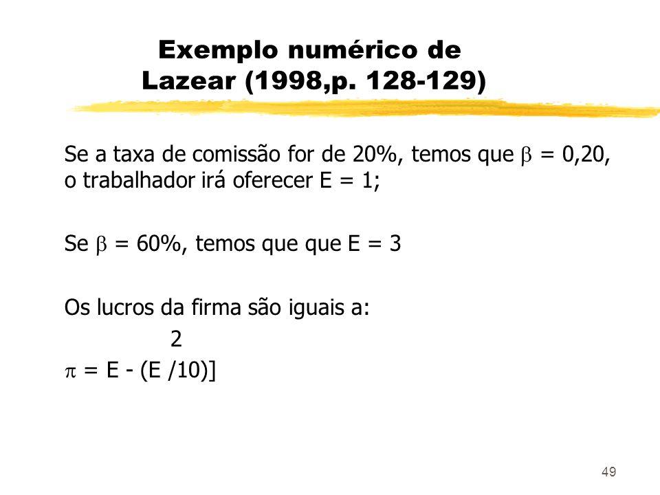 49 Exemplo numérico de Lazear (1998,p. 128-129) Se a taxa de comissão for de 20%, temos que = 0,20, o trabalhador irá oferecer E = 1; Se = 60%, temos