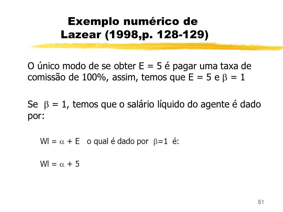 51 Exemplo numérico de Lazear (1998,p. 128-129) O único modo de se obter E = 5 é pagar uma taxa de comissão de 100%, assim, temos que E = 5 e = 1 Se =