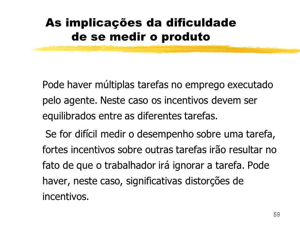 59 As implicações da dificuldade de se medir o produto Pode haver múltiplas tarefas no emprego executado pelo agente. Neste caso os incentivos devem s