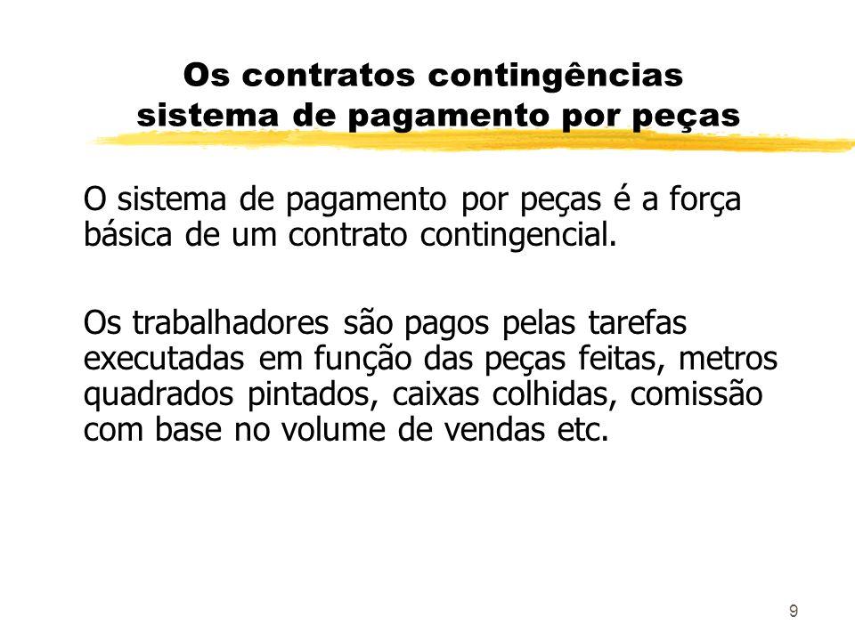 9 Os contratos contingências sistema de pagamento por peças O sistema de pagamento por peças é a força básica de um contrato contingencial. Os trabalh
