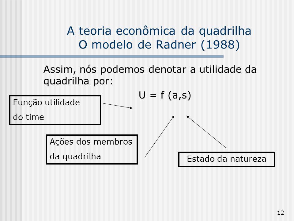 12 A teoria econômica da quadrilha O modelo de Radner (1988) Assim, nós podemos denotar a utilidade da quadrilha por: U = f (a,s) Ações dos membros da