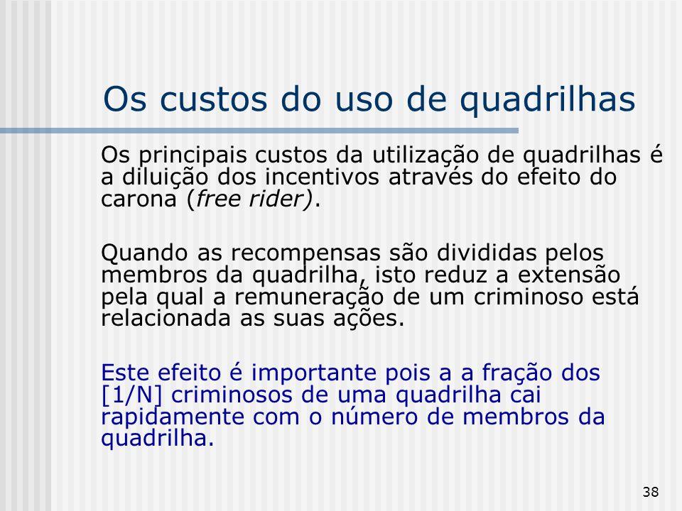 38 Os custos do uso de quadrilhas Os principais custos da utilização de quadrilhas é a diluição dos incentivos através do efeito do carona (free rider