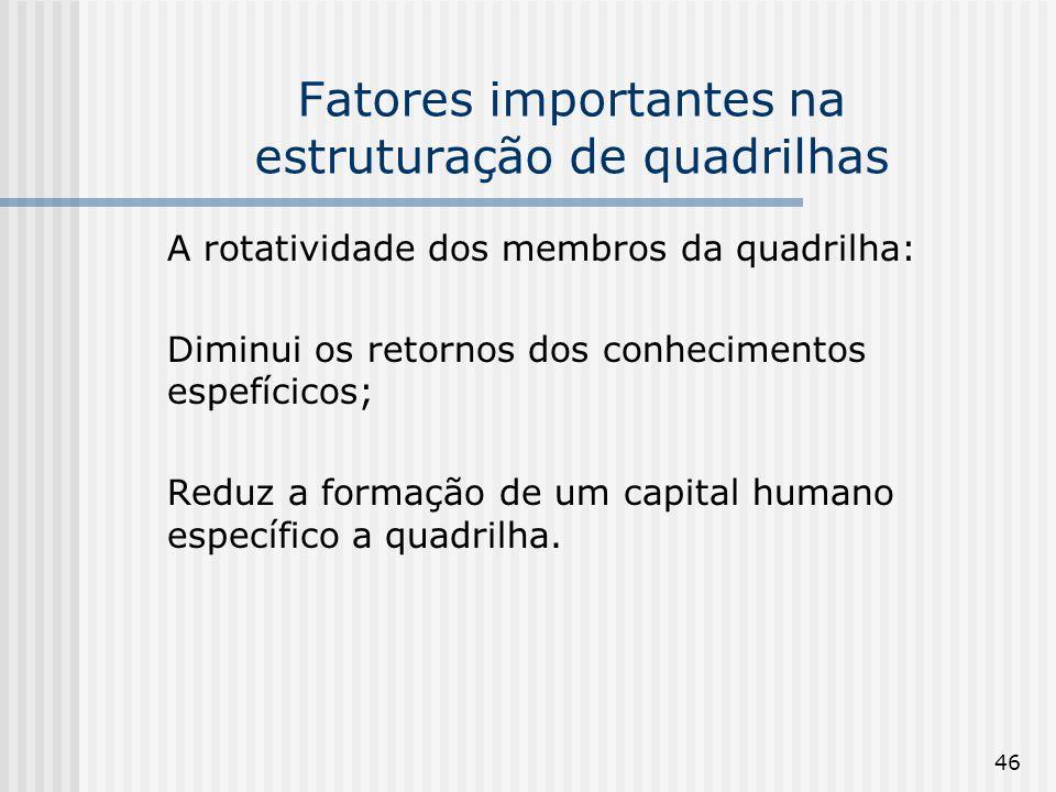 46 Fatores importantes na estruturação de quadrilhas A rotatividade dos membros da quadrilha: Diminui os retornos dos conhecimentos espefícicos; Reduz