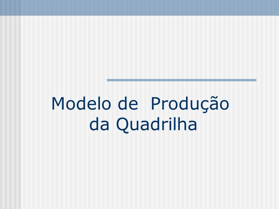 Modelo de Produção da Quadrilha