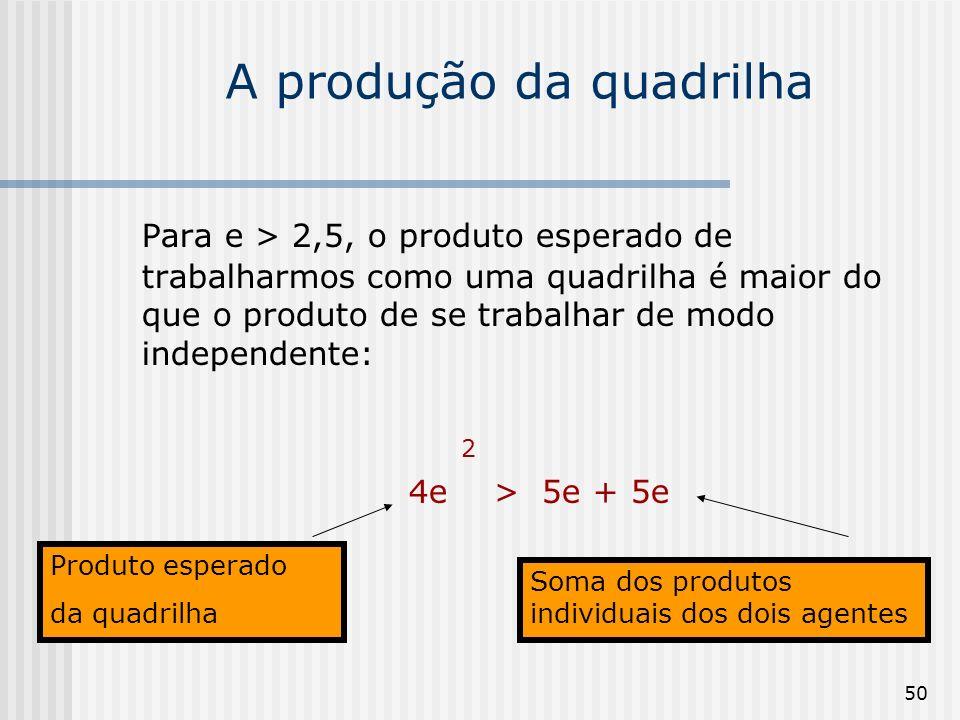 50 A produção da quadrilha Para e > 2,5, o produto esperado de trabalharmos como uma quadrilha é maior do que o produto de se trabalhar de modo indepe