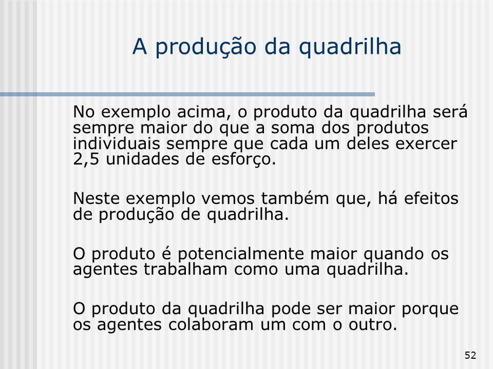 52 A produção da quadrilha No exemplo acima, o produto da quadrilha será sempre maior do que a soma dos produtos individuais sempre que cada um deles