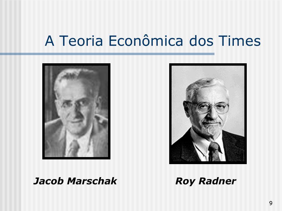 9 A Teoria Econômica dos Times Jacob MarschakRoy Radner
