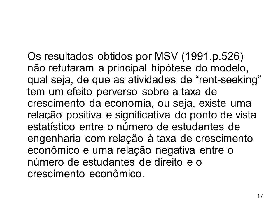 17 Os resultados obtidos por MSV (1991,p.526) não refutaram a principal hipótese do modelo, qual seja, de que as atividades de rent-seeking tem um efe
