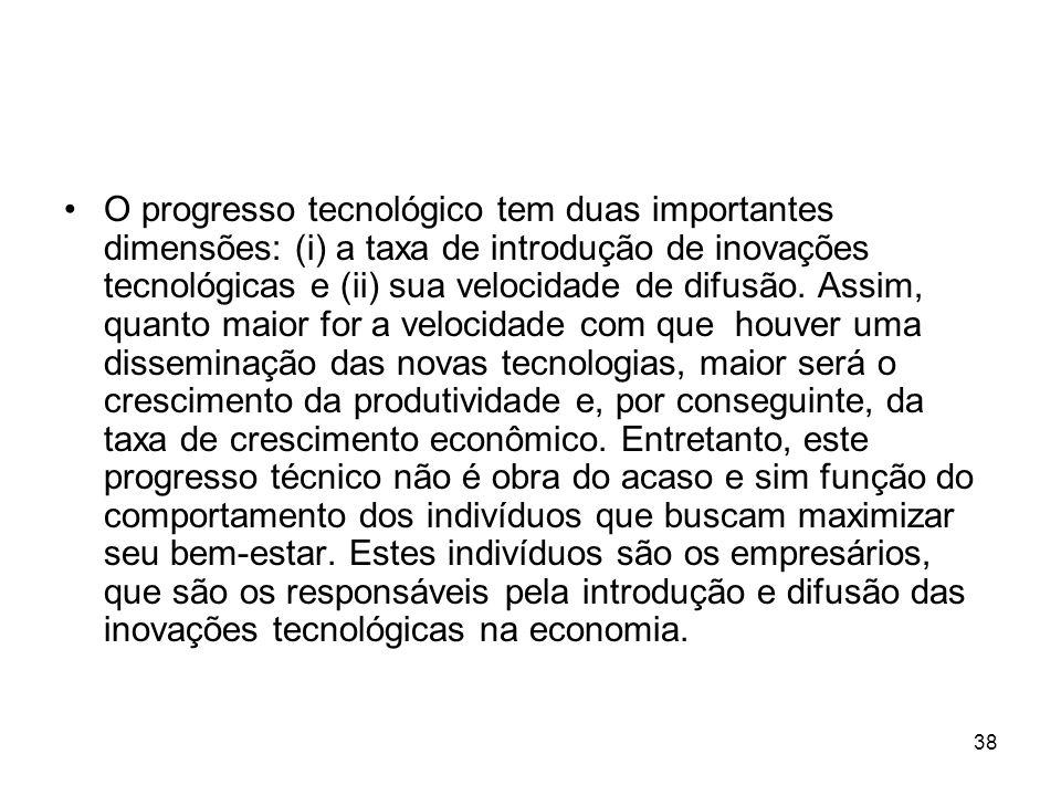 38 O progresso tecnológico tem duas importantes dimensões: (i) a taxa de introdução de inovações tecnológicas e (ii) sua velocidade de difusão. Assim,