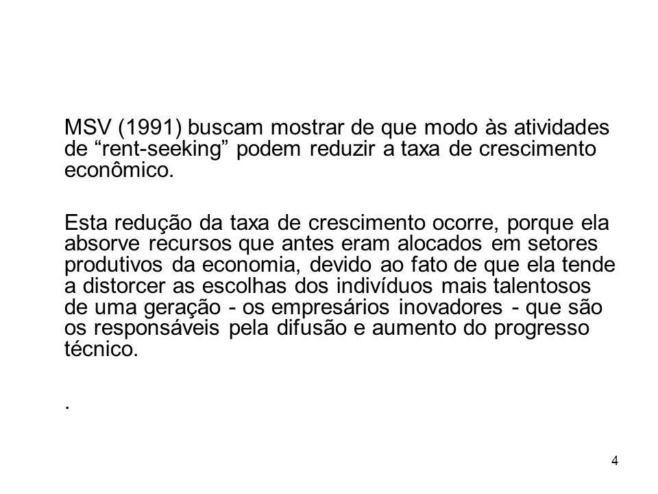 4 MSV (1991) buscam mostrar de que modo às atividades de rent-seeking podem reduzir a taxa de crescimento econômico. Esta redução da taxa de crescimen