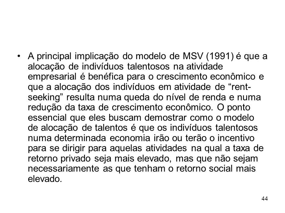 44 A principal implicação do modelo de MSV (1991) é que a alocação de indivíduos talentosos na atividade empresarial é benéfica para o crescimento econômico e que a alocação dos indivíduos em atividade de rent- seeking resulta numa queda do nível de renda e numa redução da taxa de crescimento econômico.