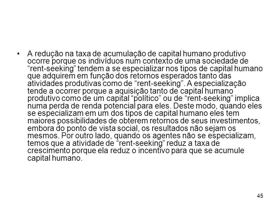 45 A redução na taxa de acumulação de capital humano produtivo ocorre porque os indivíduos num contexto de uma sociedade de rent-seeking tendem a se e