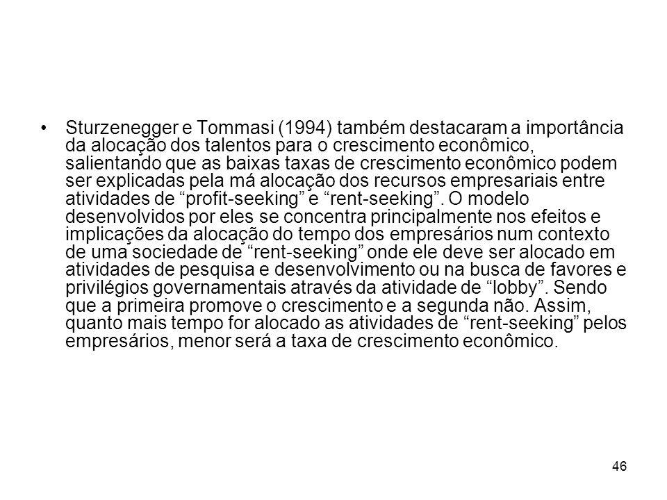 46 Sturzenegger e Tommasi (1994) também destacaram a importância da alocação dos talentos para o crescimento econômico, salientando que as baixas taxas de crescimento econômico podem ser explicadas pela má alocação dos recursos empresariais entre atividades de profit-seeking e rent-seeking.