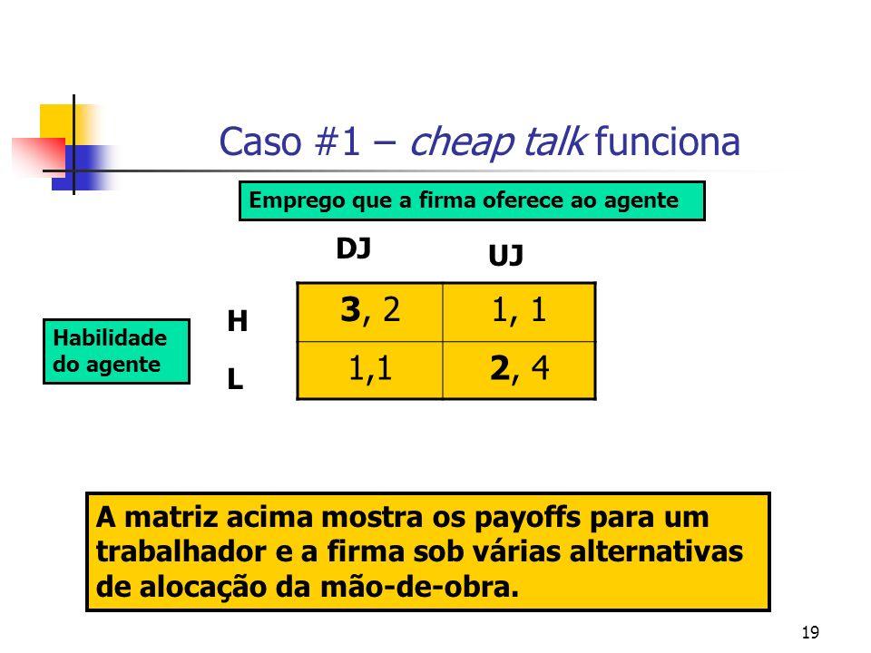19 Caso #1 – cheap talk funciona 3, 21, 1 2, 4 DJ UJ H L A matriz acima mostra os payoffs para um trabalhador e a firma sob várias alternativas de alocação da mão-de-obra.