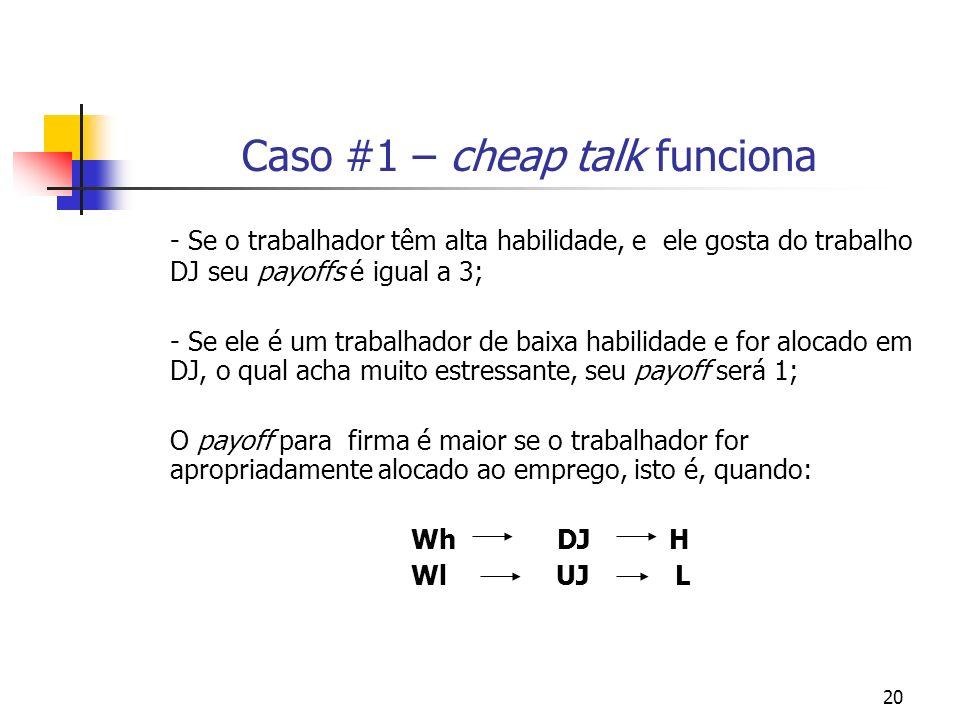 20 Caso #1 – cheap talk funciona - Se o trabalhador têm alta habilidade, e ele gosta do trabalho DJ seu payoffs é igual a 3; - Se ele é um trabalhador de baixa habilidade e for alocado em DJ, o qual acha muito estressante, seu payoff será 1; O payoff para firma é maior se o trabalhador for apropriadamente alocado ao emprego, isto é, quando: Wh DJ H Wl UJ L