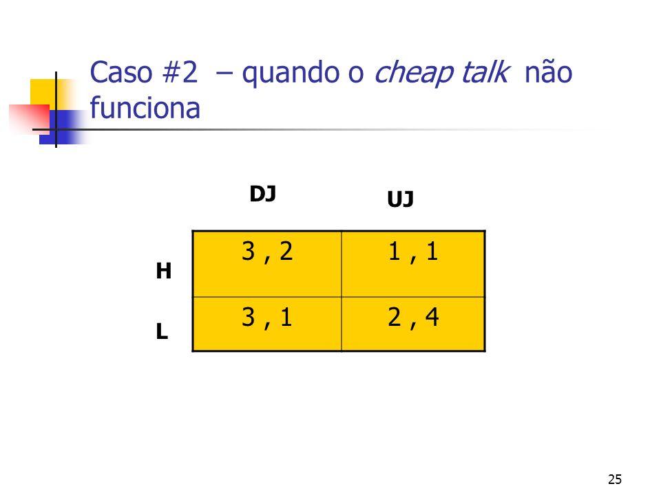 25 Caso #2 – quando o cheap talk não funciona 3, 21, 1 3, 12, 4 DJ UJ H L