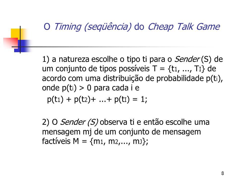 8 O Timing (seqüência) do Cheap Talk Game 1) a natureza escolhe o tipo ti para o Sender (S) de um conjunto de tipos possíveis T = {t 1,..., T I } de acordo com uma distribuição de probabilidade p(t i ), onde p(t i ) > 0 para cada i e p(t 1 ) + p(t 2 )+...+ p(t I ) = 1; 2) O Sender (S) observa ti e então escolhe uma mensagem mj de um conjunto de mensagem factíveis M = {m 1, m 2,..., m J };