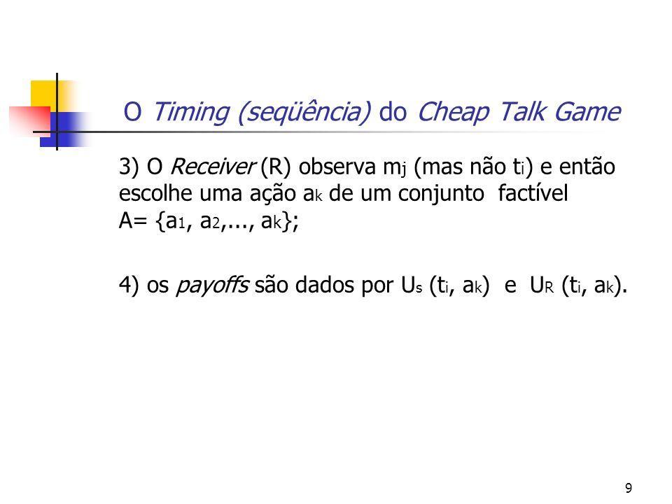 9 O Timing (seqüência) do Cheap Talk Game 3) O Receiver (R) observa m j (mas não t i ) e então escolhe uma ação a k de um conjunto factível A= {a 1, a 2,..., a k }; 4) os payoffs são dados por U s (t i, a k ) e U R (t i, a k ).