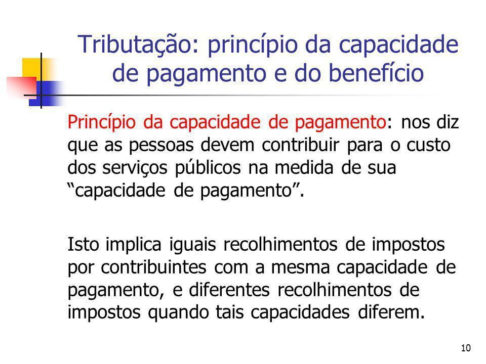 10 Tributação: princípio da capacidade de pagamento e do benefício Princípio da capacidade de pagamento: nos diz que as pessoas devem contribuir para