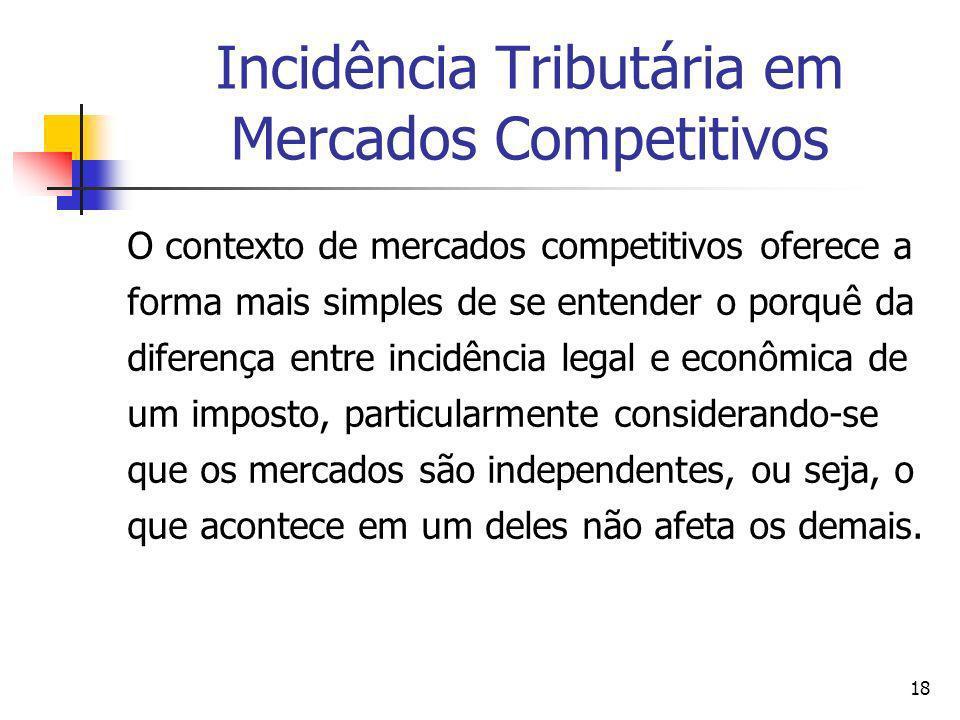 18 Incidência Tributária em Mercados Competitivos O contexto de mercados competitivos oferece a forma mais simples de se entender o porquê da diferenç