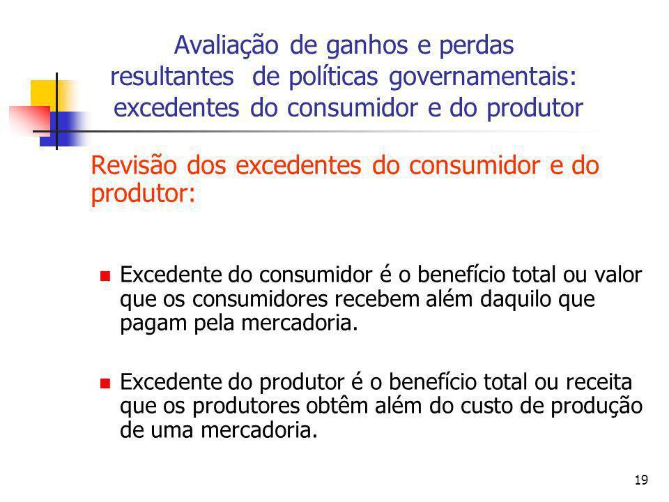 19 Avaliação de ganhos e perdas resultantes de políticas governamentais: excedentes do consumidor e do produtor Revisão dos excedentes do consumidor e