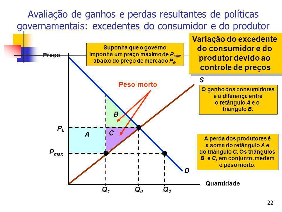 22 A perda dos produtores é a soma do retângulo A e do triângulo C. Os triângulos B e C, em conjunto, medem o peso morto. B A C O ganho dos consumidor