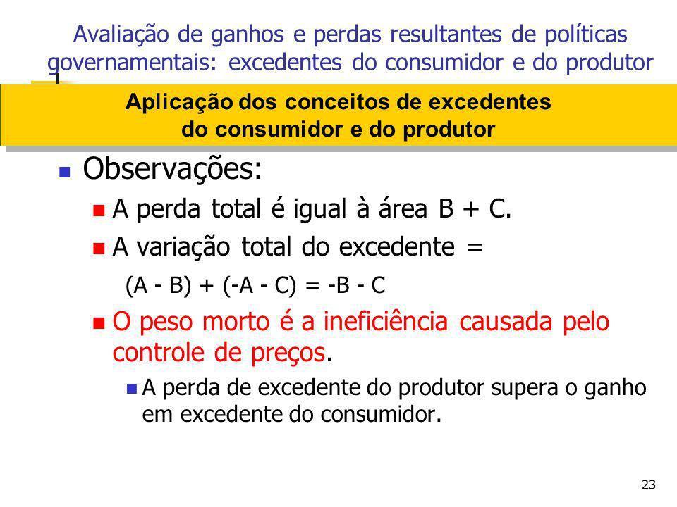 23 Observações: A perda total é igual à área B + C. A variação total do excedente = (A - B) + (-A - C) = -B - C O peso morto é a ineficiência causada
