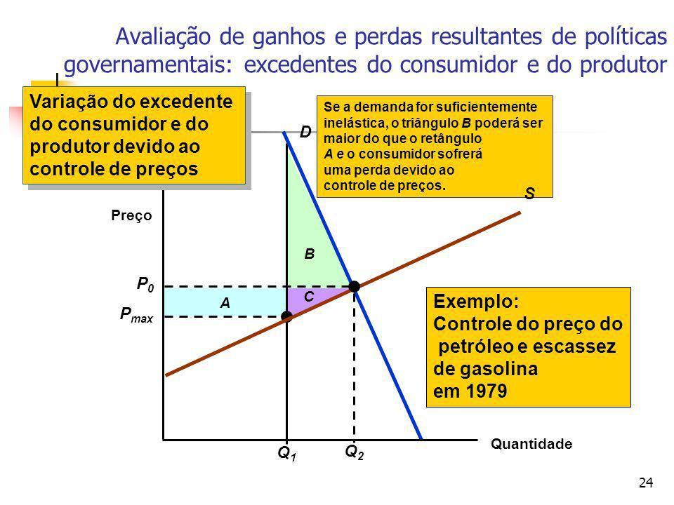 24 B A P max C Q1Q1 Se a demanda for suficientemente inelástica, o triângulo B poderá ser maior do que o retângulo A e o consumidor sofrerá uma perda