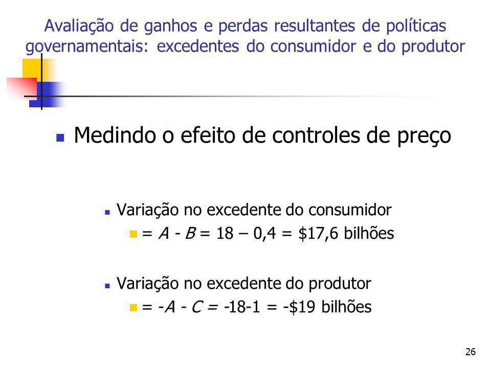 26 Medindo o efeito de controles de preço Variação no excedente do consumidor = A - B = 18 – 0,4 = $17,6 bilhões Variação no excedente do produtor = -