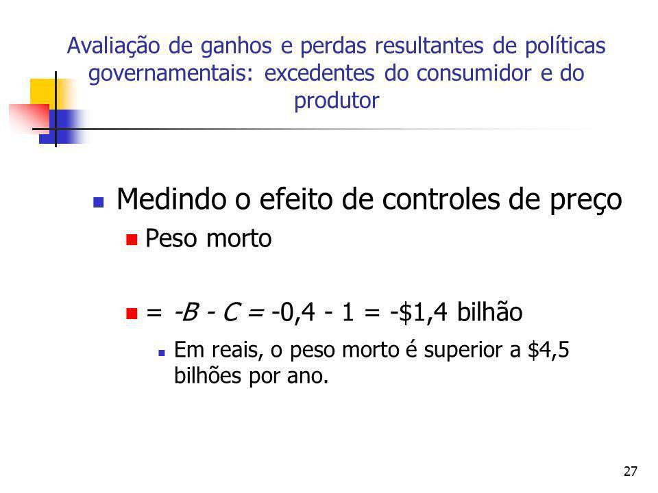27 Medindo o efeito de controles de preço Peso morto = -B - C = -0,4 - 1 = -$1,4 bilhão Em reais, o peso morto é superior a $4,5 bilhões por ano. Aval