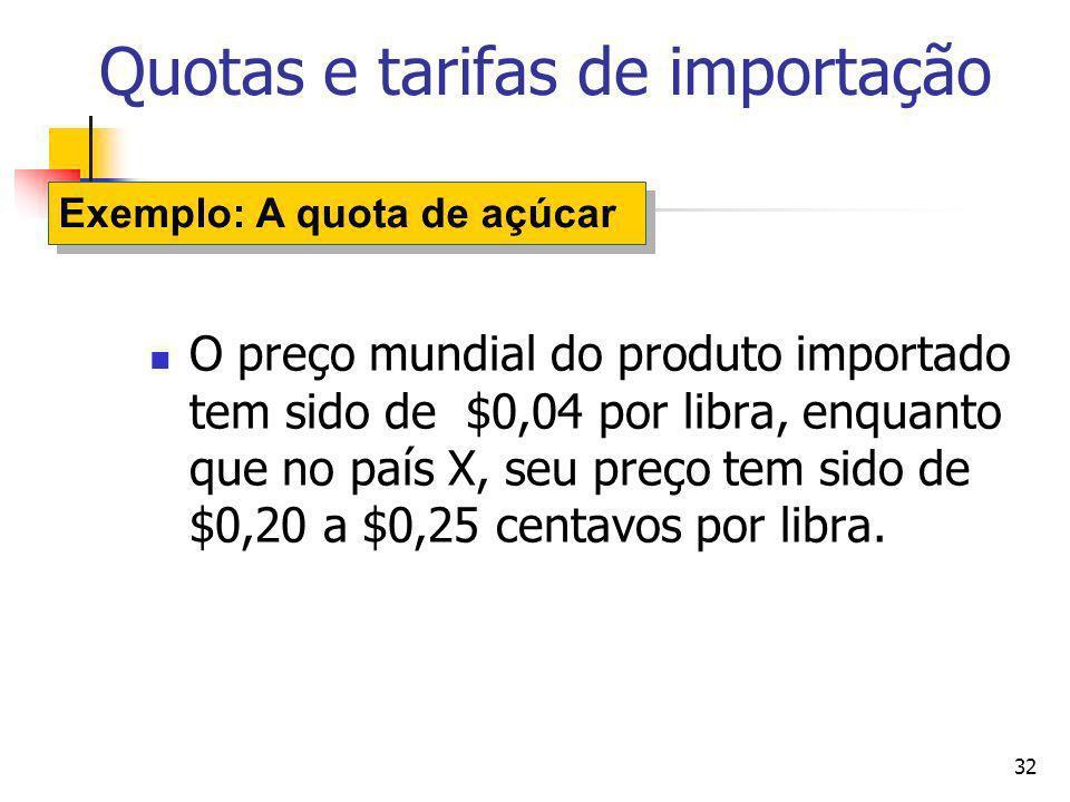 32 Quotas e tarifas de importação O preço mundial do produto importado tem sido de $0,04 por libra, enquanto que no país X, seu preço tem sido de $0,2